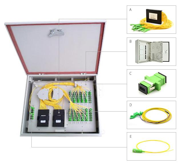 1x32 Way Fiber Optic Beam Splitter Module In FTTH And GEPON System Mini Box